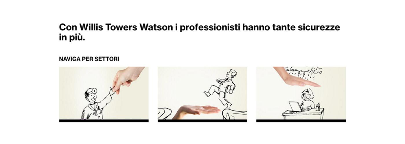 User Experience in Sicuri con Watson di Willis Tower Watson